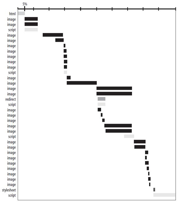 94a0c-pagedownloadflow