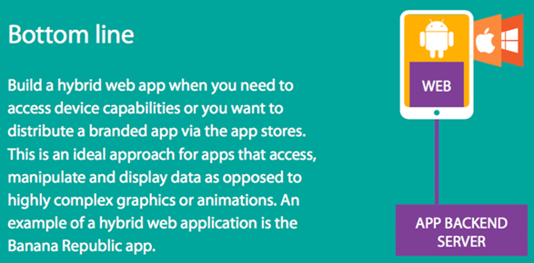 hybrid-web-app