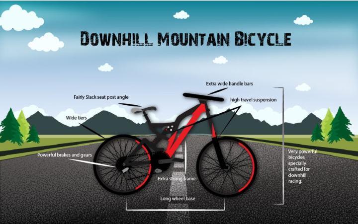 Downhillmtb-min