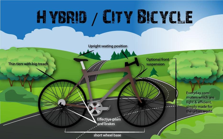 Hybrid-min