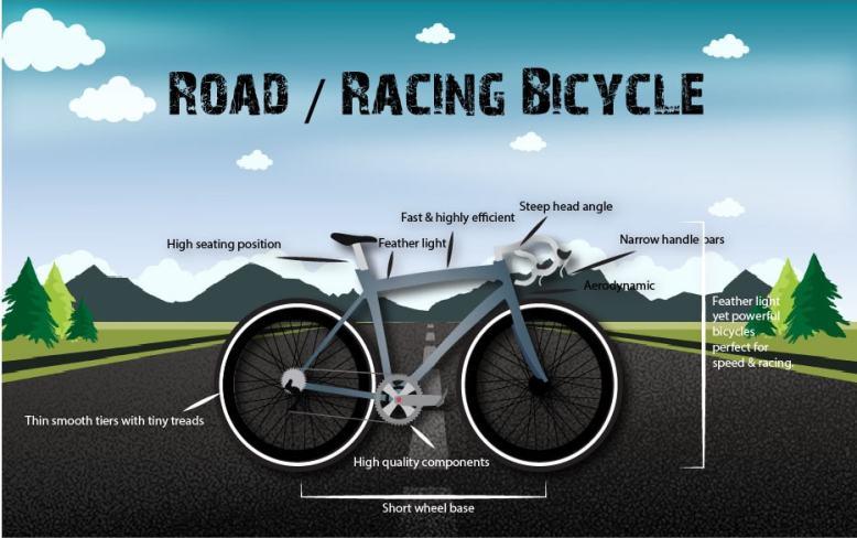 Roadracing-min