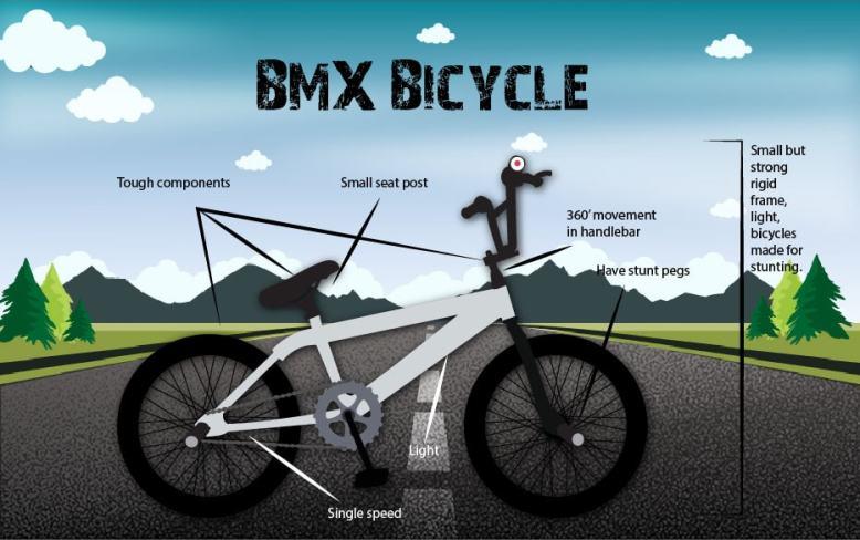 BMX-min