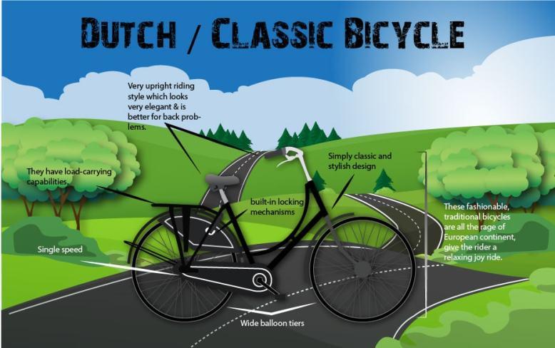 Dutchclassical-min