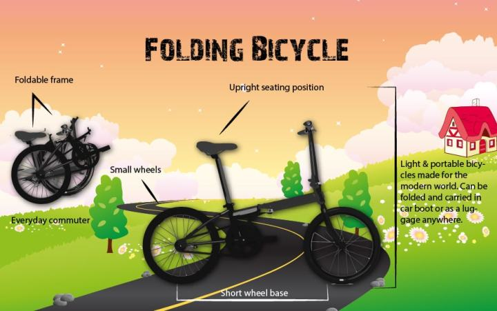 Folding-min