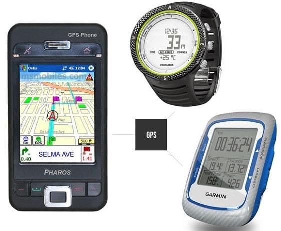Speedometer 3-min